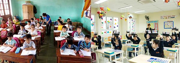 Dù là trường Quốc tế hay trường làng thì việc định hướng cho con đều rất quan trọng