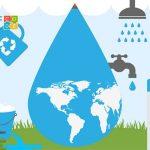 Sản phẩm đoạt giải Hour Of Code 2017: Khóa van nước