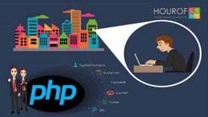 Hour Of COde vietnam Địa chỉ học lập trình tốt nhất